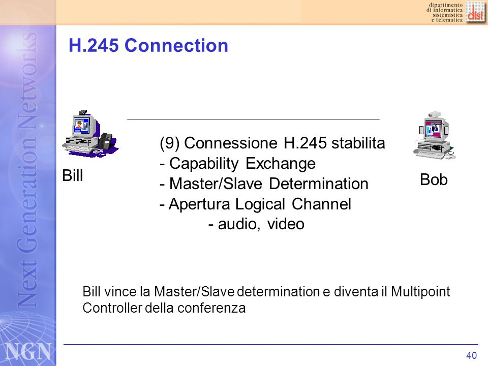 40 H.245 Connection PictureTel Bill Bob (9) Connessione H.245 stabilita - Capability Exchange - Master/Slave Determination - Apertura Logical Channel - audio, video Bill vince la Master/Slave determination e diventa il Multipoint Controller della conferenza