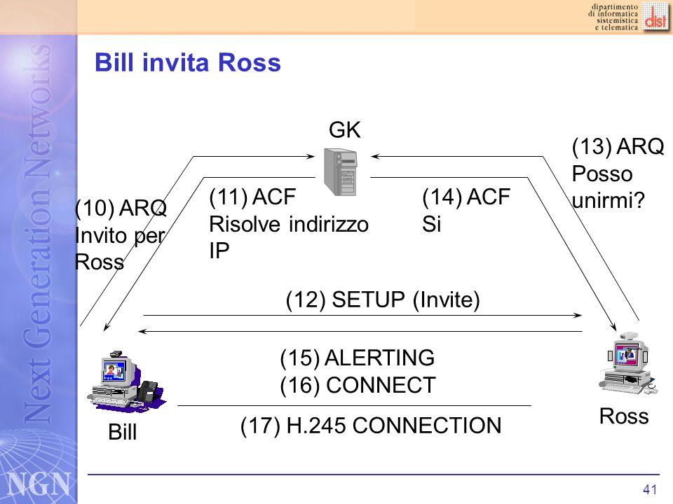 41 Bill invita Ross PictureTel Ross GK (10) ARQ Invito per Ross (11) ACF Risolve indirizzo IP (12) SETUP (Invite) (13) ARQ Posso unirmi? (14) ACF Si (