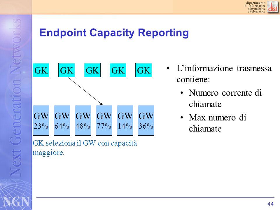 44 Endpoint Capacity Reporting Linformazione trasmessa contiene: Numero corrente di chiamate Max numero di chiamate GK GW 23% GW 77% GW 48% GW 64% GW