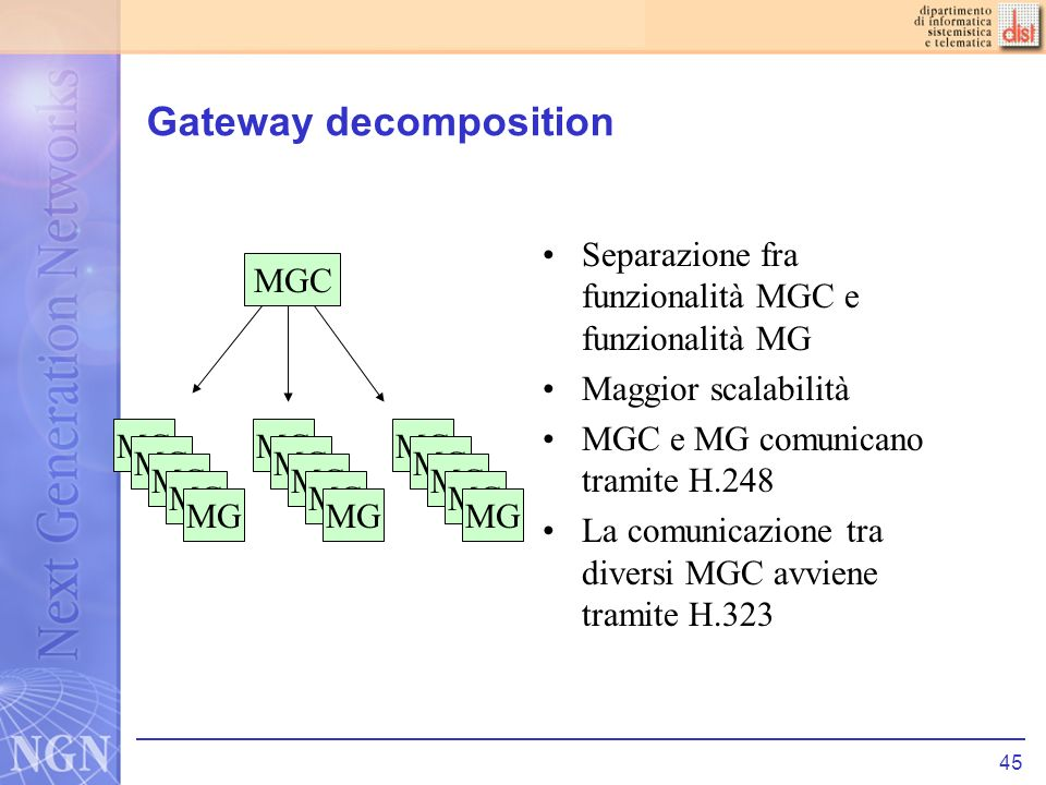 45 Gateway decomposition Separazione fra funzionalità MGC e funzionalità MG Maggior scalabilità MGC e MG comunicano tramite H.248 La comunicazione tra