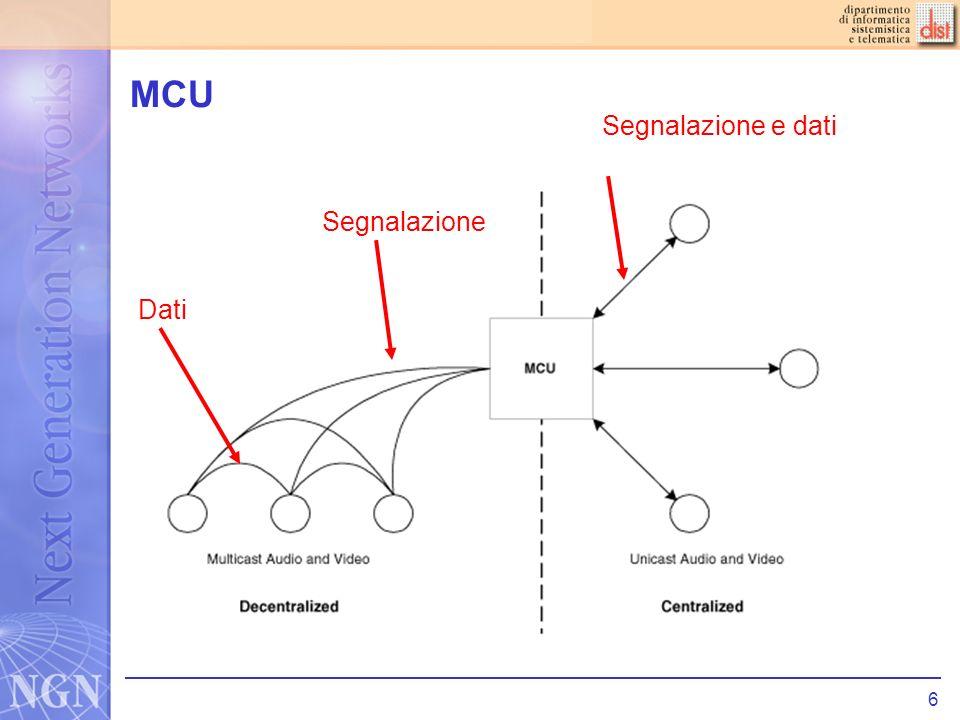 37 Call Setup Esempio di Call Setup: Point to Point call Un terzo terminale è invitato nella conversazione Il gatekeeper utilizza Direct Call Model