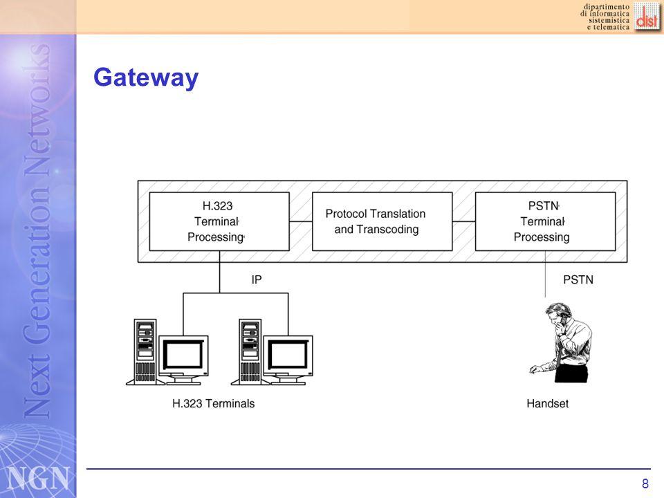 9 Gatekeeper Il gatekeeper è indicato come elemento opzionale.