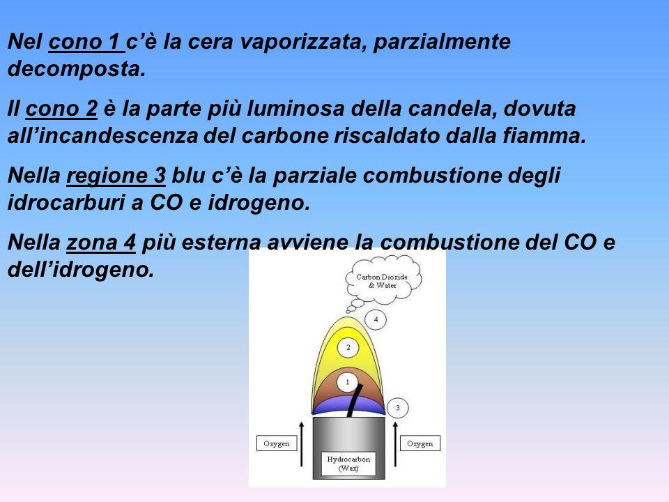 Nel cono 1 cè la cera vaporizzata, parzialmente decomposta. Il cono 2 è la parte più luminosa della candela, dovuta allincandescenza del carbone risca