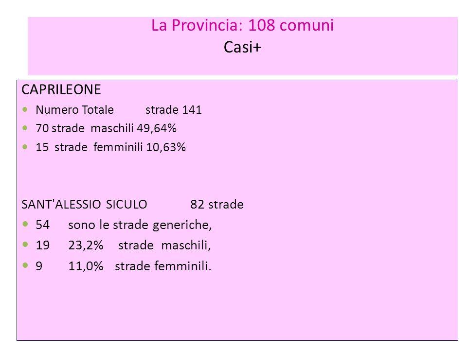 La Provincia: 108 comuni Casi+ CAPRILEONE Numero Totale strade 141 70 strade maschili 49,64% 15 strade femminili 10,63% SANT'ALESSIO SICULO 82strade 5