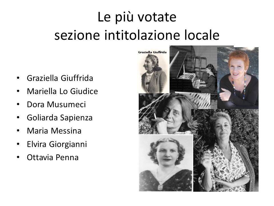 Le più votate sezione intitolazione locale Graziella Giuffrida Mariella Lo Giudice Dora Musumeci Goliarda Sapienza Maria Messina Elvira Giorgianni Ott