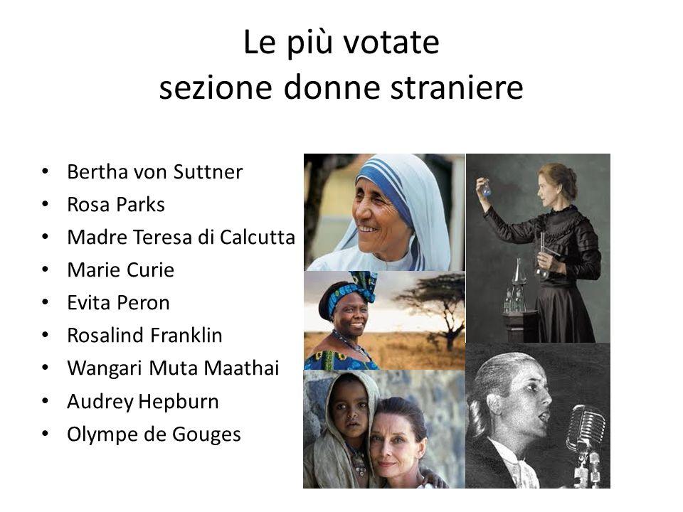 Le più votate sezione donne straniere Bertha von Suttner Rosa Parks Madre Teresa di Calcutta Marie Curie Evita Peron Rosalind Franklin Wangari Muta Ma