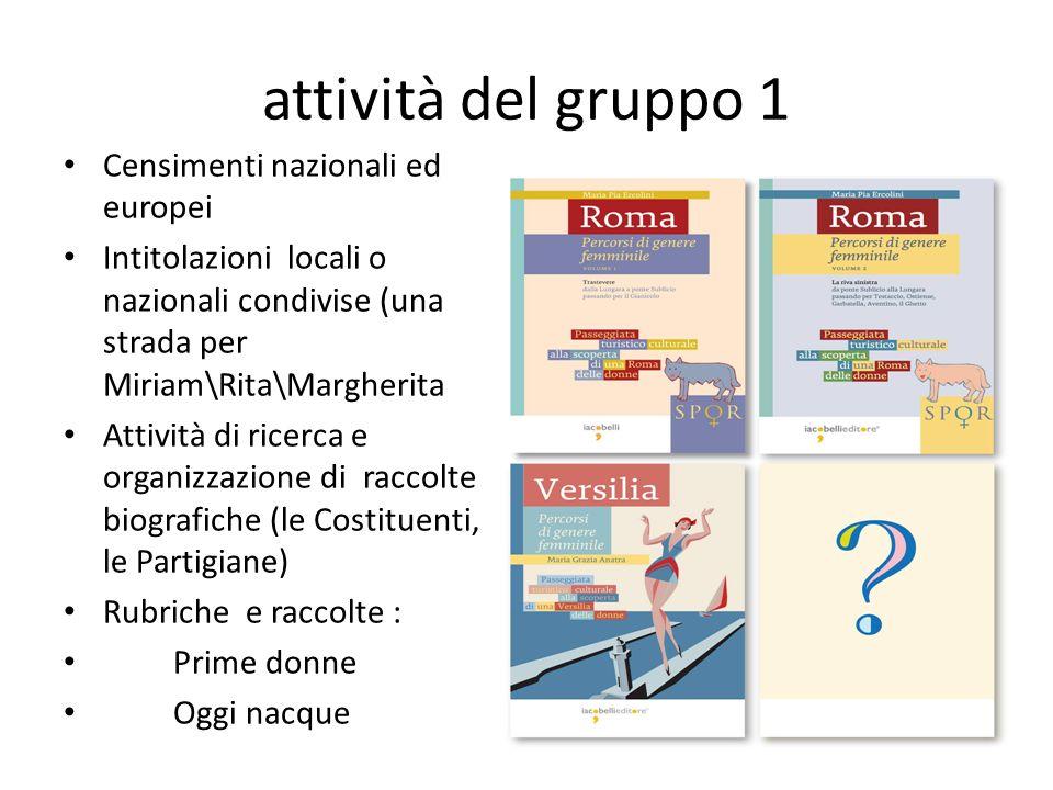 attività del gruppo 1 Censimenti nazionali ed europei Intitolazioni locali o nazionali condivise (una strada per Miriam\Rita\Margherita Attività di ri