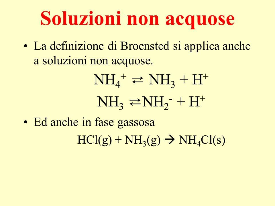 Soluzioni non acquose La definizione di Broensted si applica anche a soluzioni non acquose. NH 4 + NH 3 + H + NH 3 NH 2 - + H + Ed anche in fase gasso
