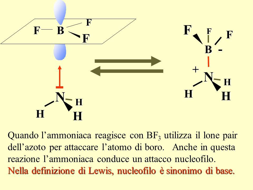 NH H H B F F F N H H H + BFF F - Quando lammoniaca reagisce con BF 3 utilizza il lone pair dellazoto per attaccare latomo di boro. Anche in questa rea