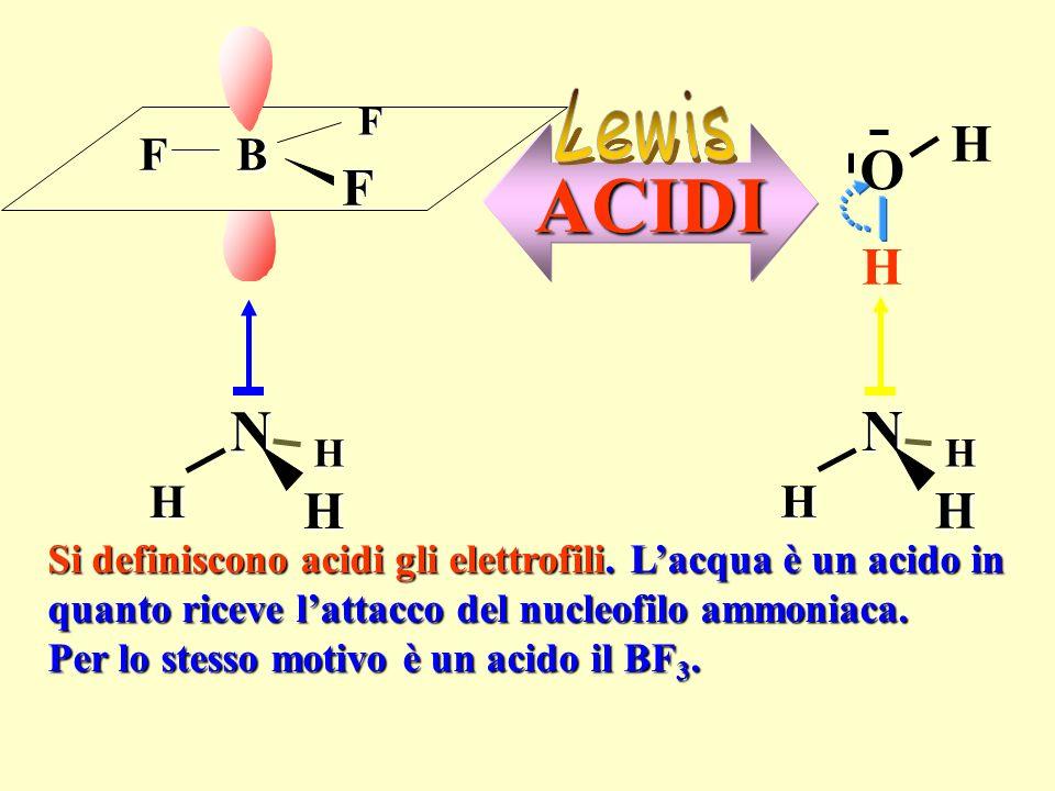 N H H H B F F F N H H H H O HACIDI Si definiscono acidi gli elettrofili. Lacqua è un acido in quanto riceve lattacco del nucleofilo ammoniaca. Per lo