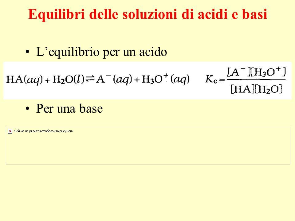 Equilibri delle soluzioni di acidi e basi Lequilibrio per un acido Per una base