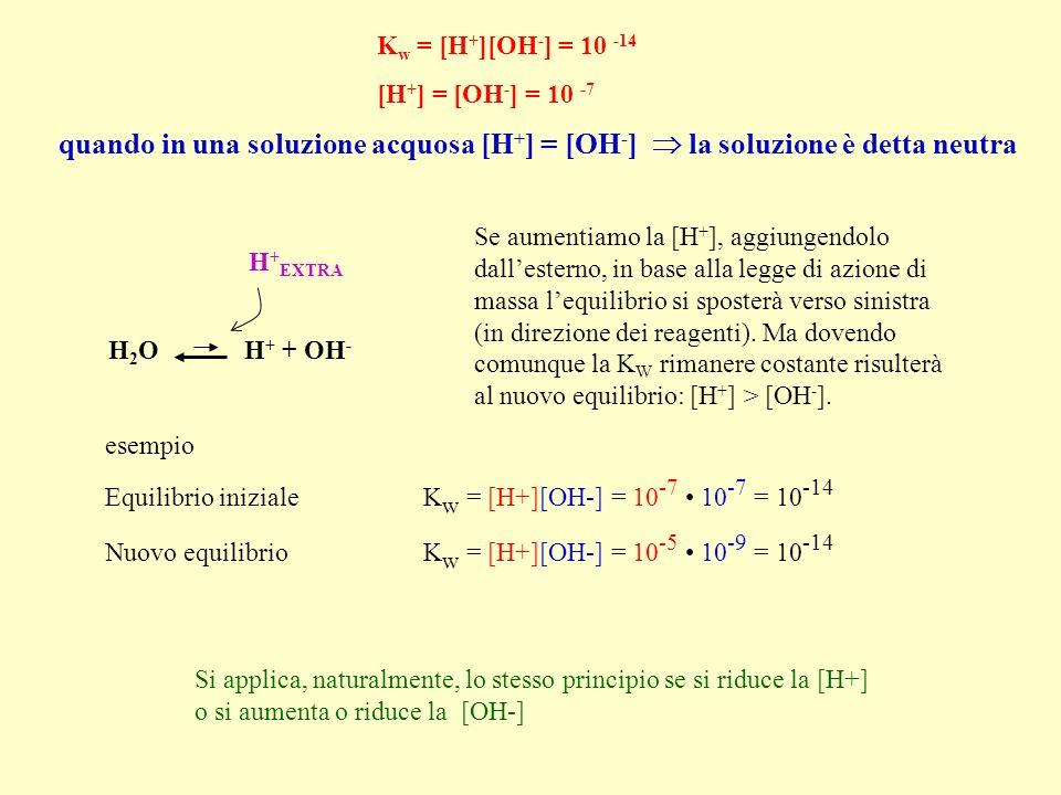 K w = [H + ][OH - ] = 10 -14 [H + ] = [OH - ] = 10 -7 quando in una soluzione acquosa [H + ] = [OH - ] la soluzione è detta neutra H 2 O H + + OH - H