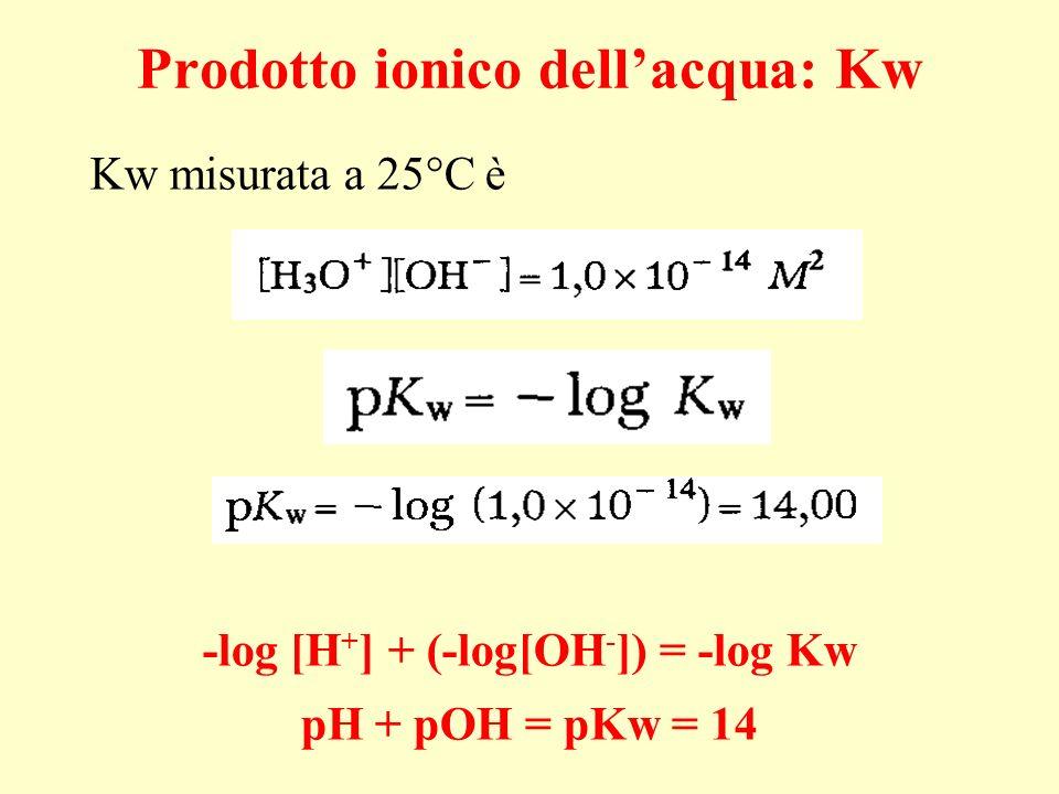 Prodotto ionico dellacqua: Kw Kw misurata a 25°C è -log [H + ] + (-log[OH - ]) = -log Kw pH + pOH = pKw = 14