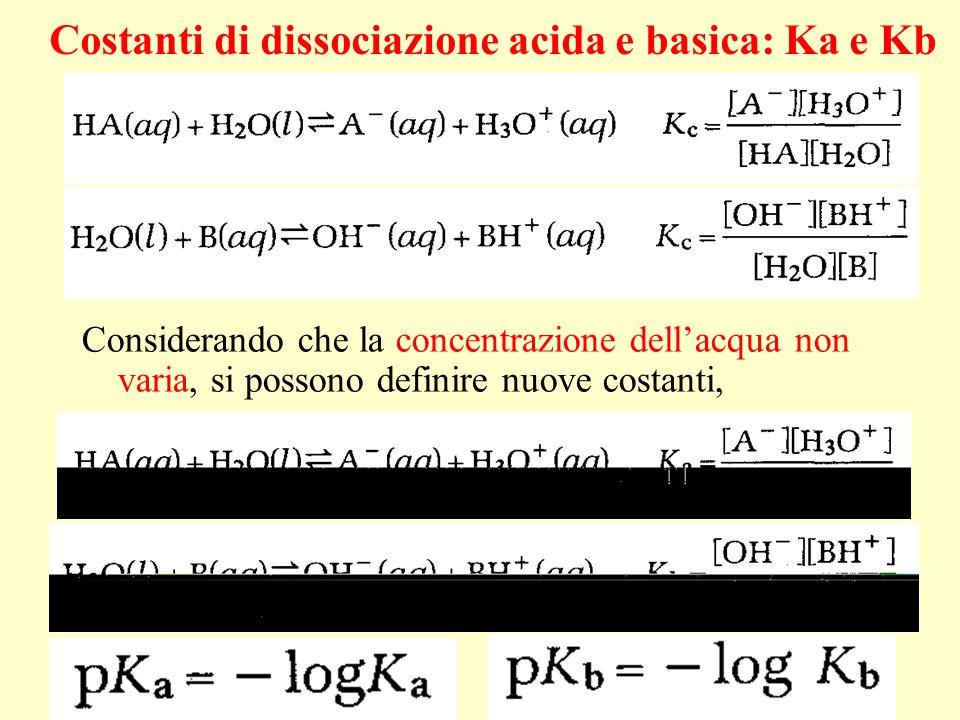 Costanti di dissociazione acida e basica: Ka e Kb Considerando che la concentrazione dellacqua non varia, si possono definire nuove costanti,