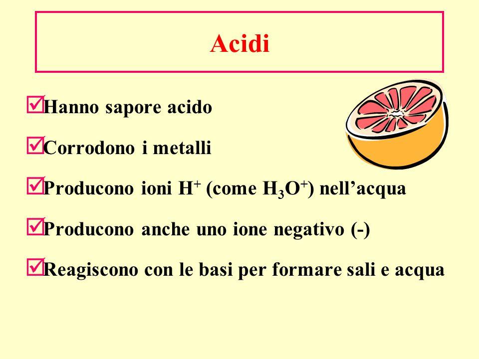 Acidi þ Hanno sapore acido þ Corrodono i metalli þ Producono ioni H + (come H 3 O + ) nellacqua þ Producono anche uno ione negativo (-) þ Reagiscono c