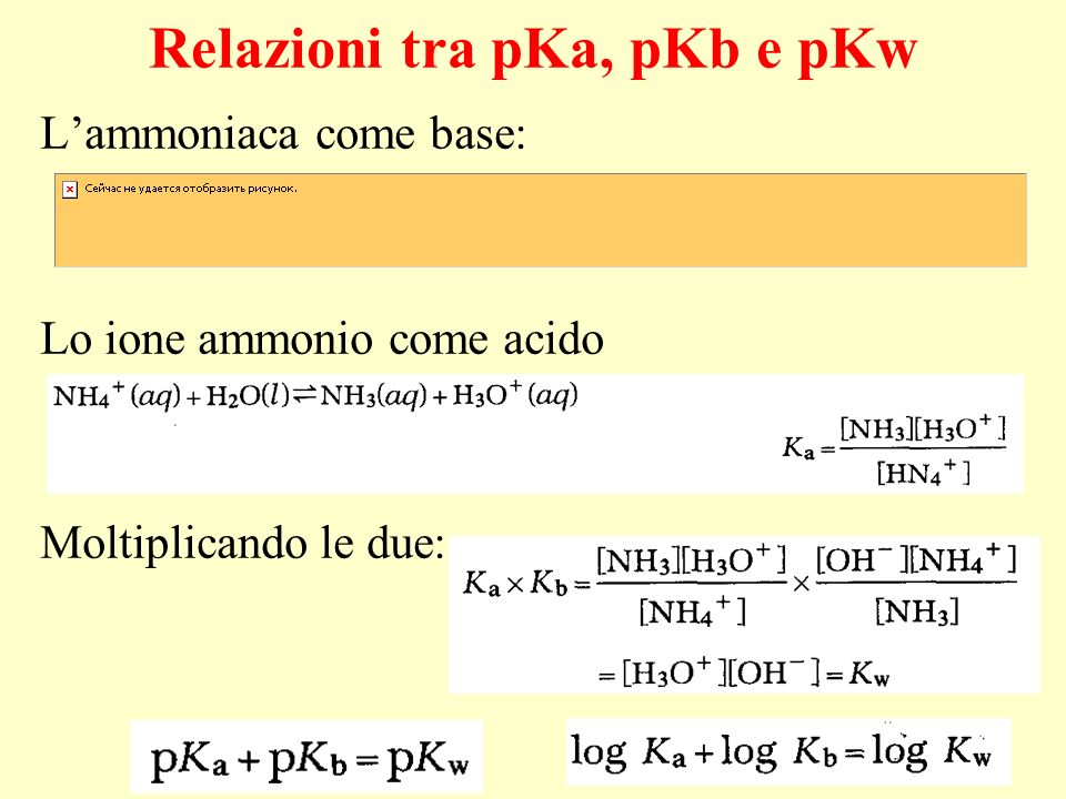 Relazioni tra pKa, pKb e pKw Lammoniaca come base: Lo ione ammonio come acido Moltiplicando le due: