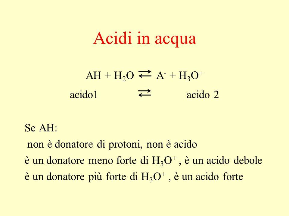 Acidi in acqua AH + H 2 O A - + H 3 O + acido1 acido 2 Se AH: non è donatore di protoni, non è acido è un donatore meno forte di H 3 O +, è un acido d