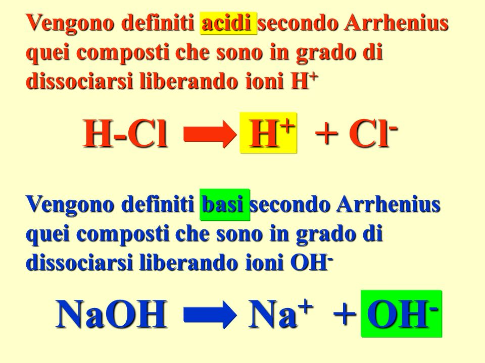 Vengono definiti acidi secondo Arrhenius quei composti che sono in grado di dissociarsi liberando ioni H + Vengono definiti basi secondo Arrhenius que