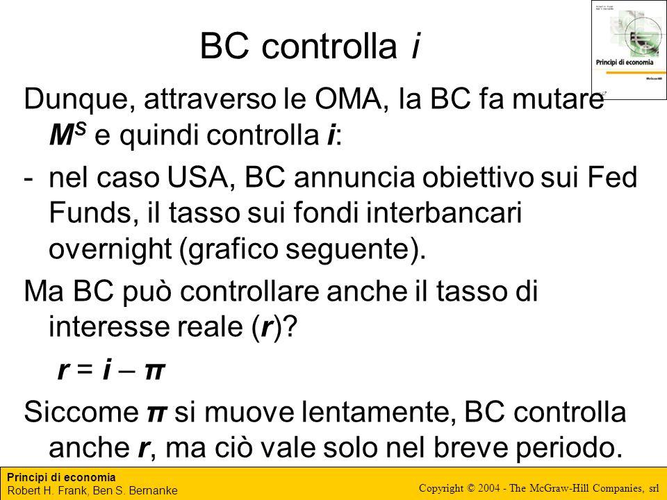 Principi di economia Robert H. Frank, Ben S. Bernanke Copyright © 2004 - The McGraw-Hill Companies, srl BC controlla i Dunque, attraverso le OMA, la B