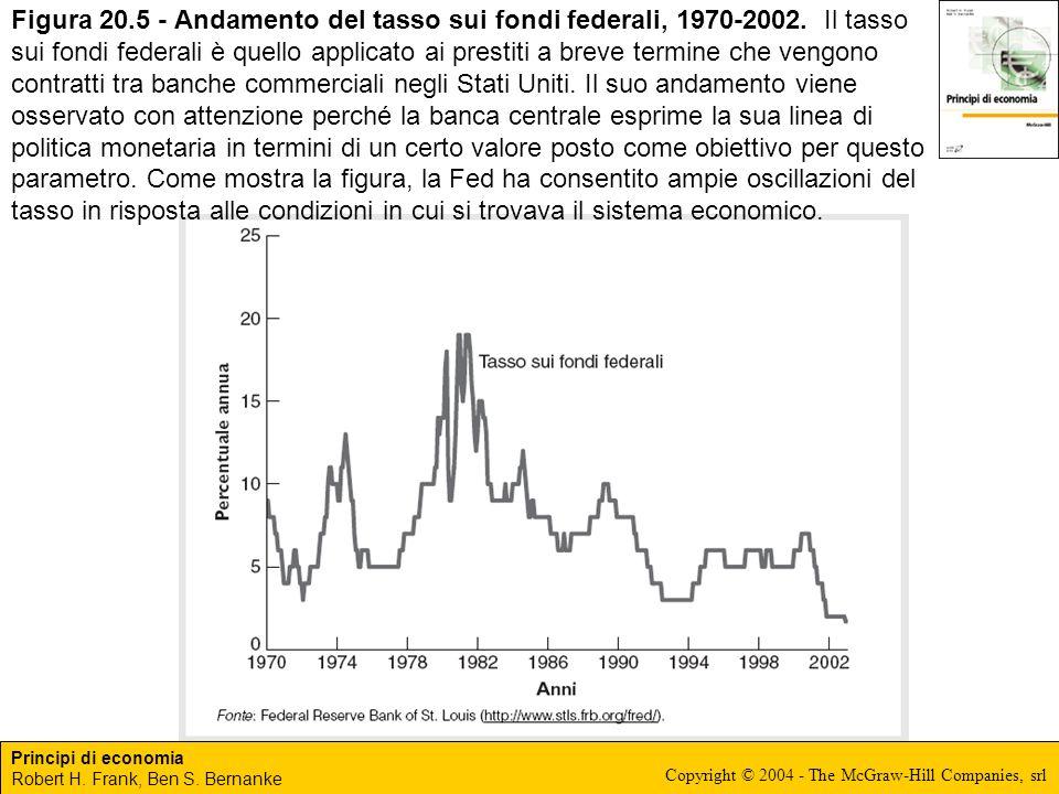 Principi di economia Robert H. Frank, Ben S. Bernanke Copyright © 2004 - The McGraw-Hill Companies, srl Figura 20.5 - Andamento del tasso sui fondi fe