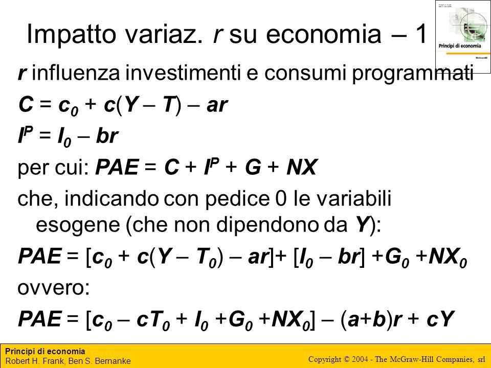 Principi di economia Robert H. Frank, Ben S. Bernanke Copyright © 2004 - The McGraw-Hill Companies, srl Impatto variaz. r su economia – 1 r influenza