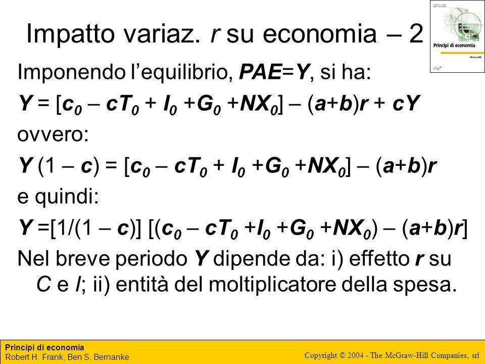 Principi di economia Robert H. Frank, Ben S. Bernanke Copyright © 2004 - The McGraw-Hill Companies, srl Impatto variaz. r su economia – 2 Imponendo le