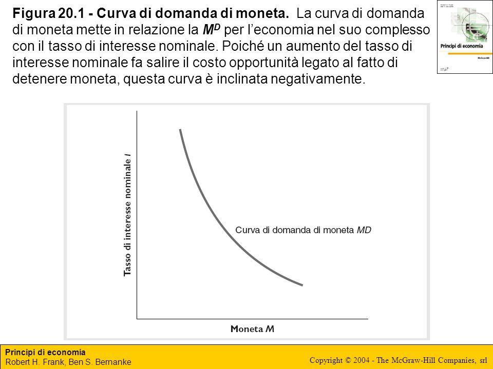 Principi di economia Robert H. Frank, Ben S. Bernanke Copyright © 2004 - The McGraw-Hill Companies, srl Figura 20.1 - Curva di domanda di moneta. La c