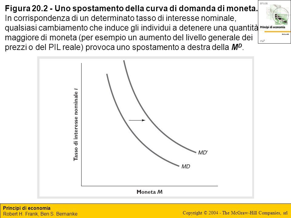Principi di economia Robert H. Frank, Ben S. Bernanke Copyright © 2004 - The McGraw-Hill Companies, srl Figura 20.2 - Uno spostamento della curva di d
