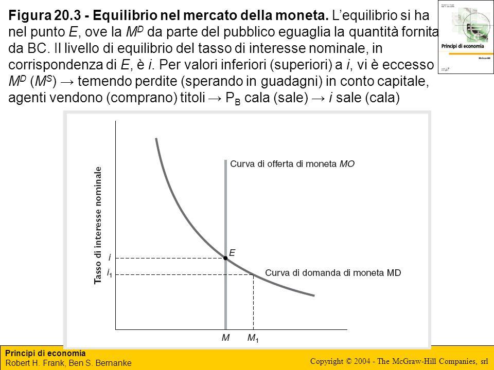Principi di economia Robert H. Frank, Ben S. Bernanke Copyright © 2004 - The McGraw-Hill Companies, srl Figura 20.3 - Equilibrio nel mercato della mon