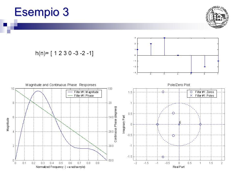 Linearità di fase (caso 1) La antisimmetria su h(n) comporta che: ovvero per ogni zero in z ne deve esistere uno in 1/z Inoltre se h(n) è reale per og