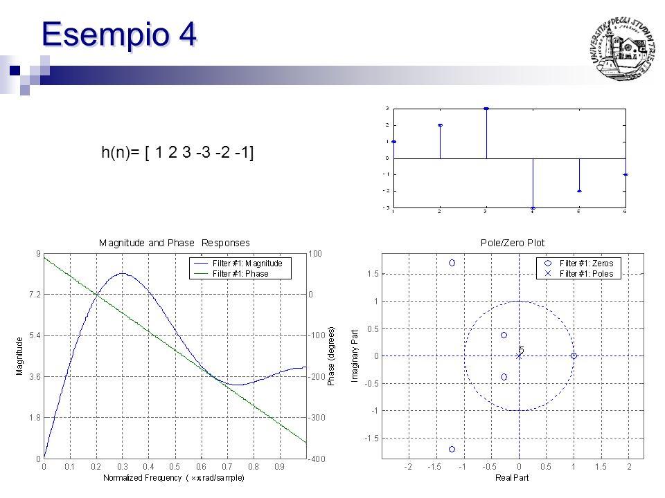 Esempio 3 h(n)= [ 1 2 3 0 -3 -2 -1]
