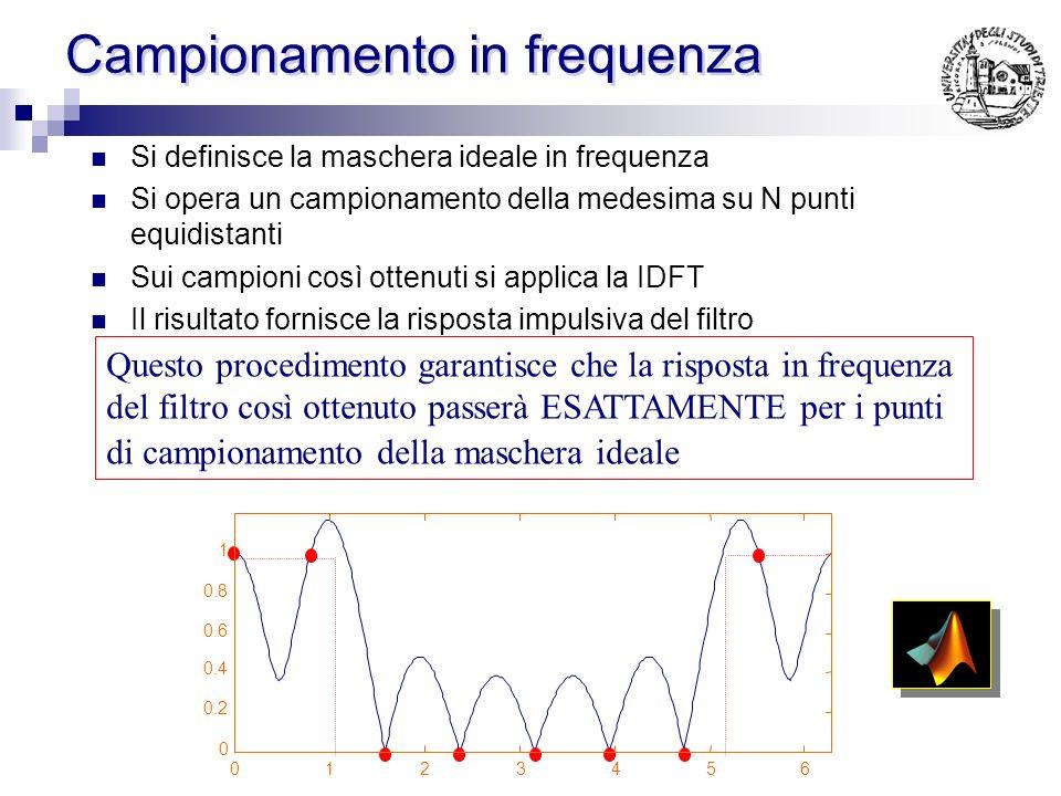 Campionamento in Frequenza (IDFT) Scelti N campioni equispaziati sul cerchio unitario detti campioni godano della simmetria coniugata il primo campion