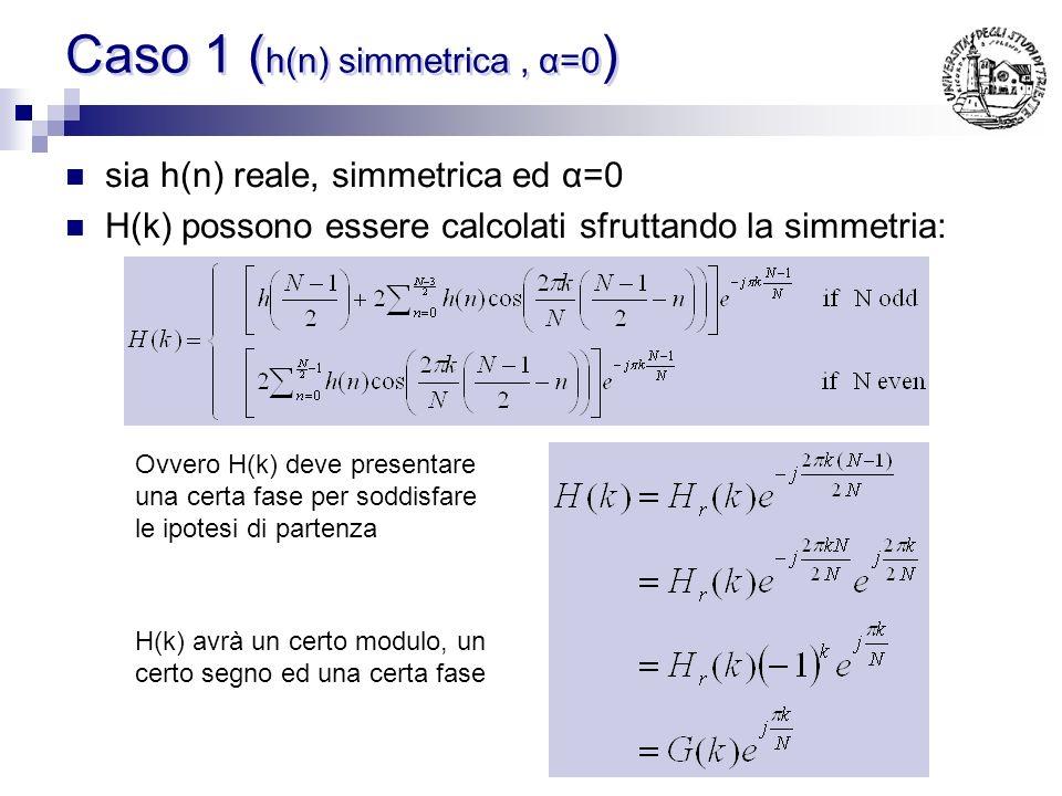 Considerazioni Quanto trovato ricorda la IDFT (ma con α) Vale per qualunque h(n) anche privo di simmetrie Vale per campioni H(k+α) equispaziati Su que