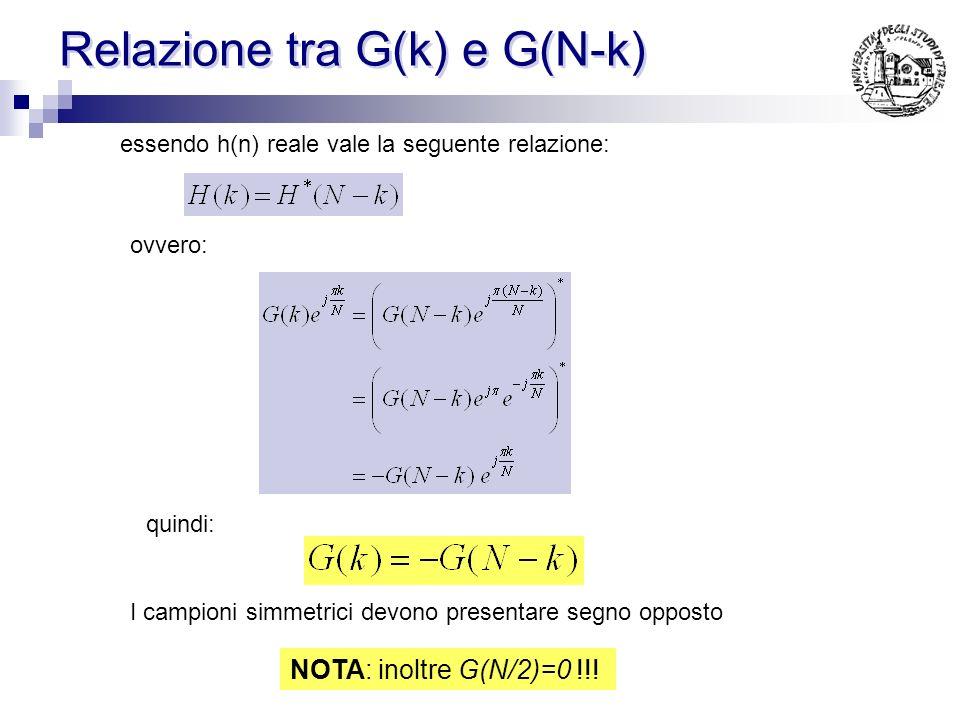 Caso 1 ( h(n) simmetrica, α=0 ) sia h(n) reale, simmetrica ed α=0 H(k) possono essere calcolati sfruttando la simmetria: Ovvero H(k) deve presentare u