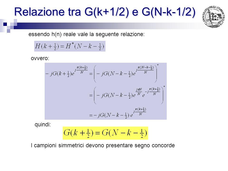 Caso 2 ( h(n) simmetrica, α=1/2 ) sia h(n) reale, simmetrica ed α=1/2 H(k) possono essere calcolati sfruttando la simmetria: Ovvero H(k+1/2) deve pres