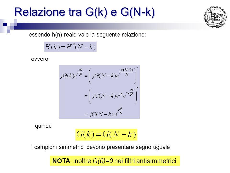 Caso 3 ( h(n) antisimmetrica, α=0 ) sia h(n) reale, antisimmetrica ed α=0 H(k) possono essere calcolati sfruttando la antisimmetria: Ovvero H(k) deve