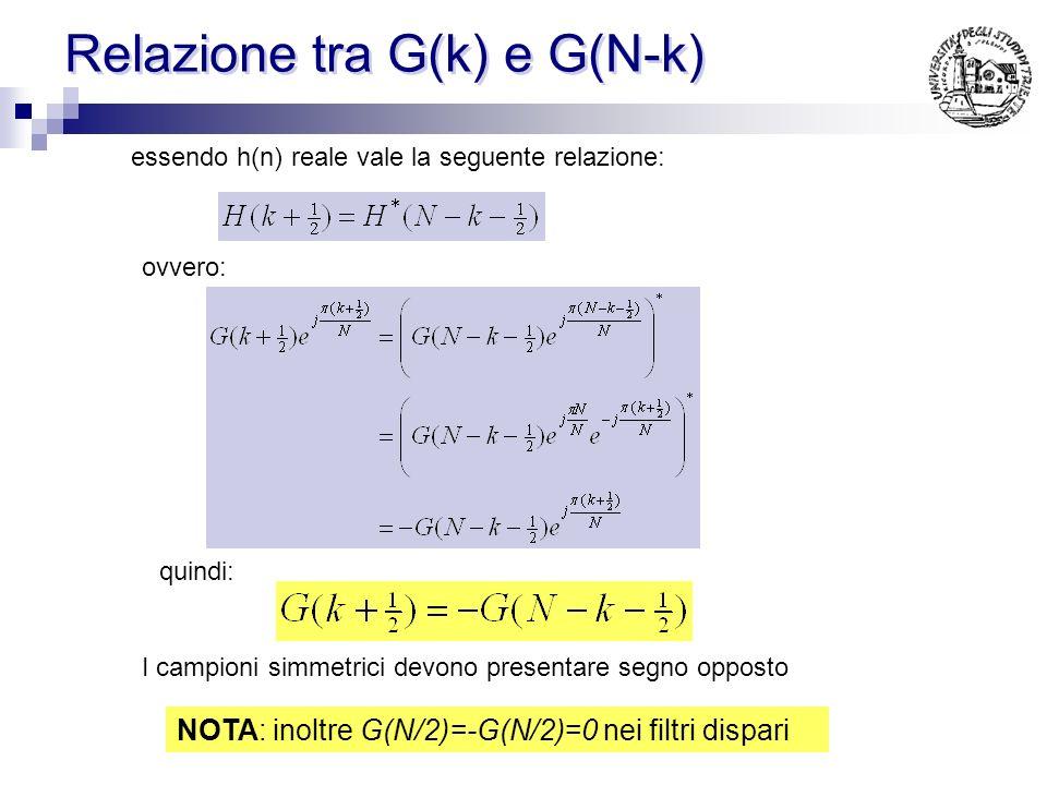 Caso 4 ( h(n) antisimmetrica, α=1/2 ) sia h(n) reale, antisimmetrica ed α=1/2 H(k) possono essere calcolati sfruttando la antisimmetria: Ovvero H(k) d