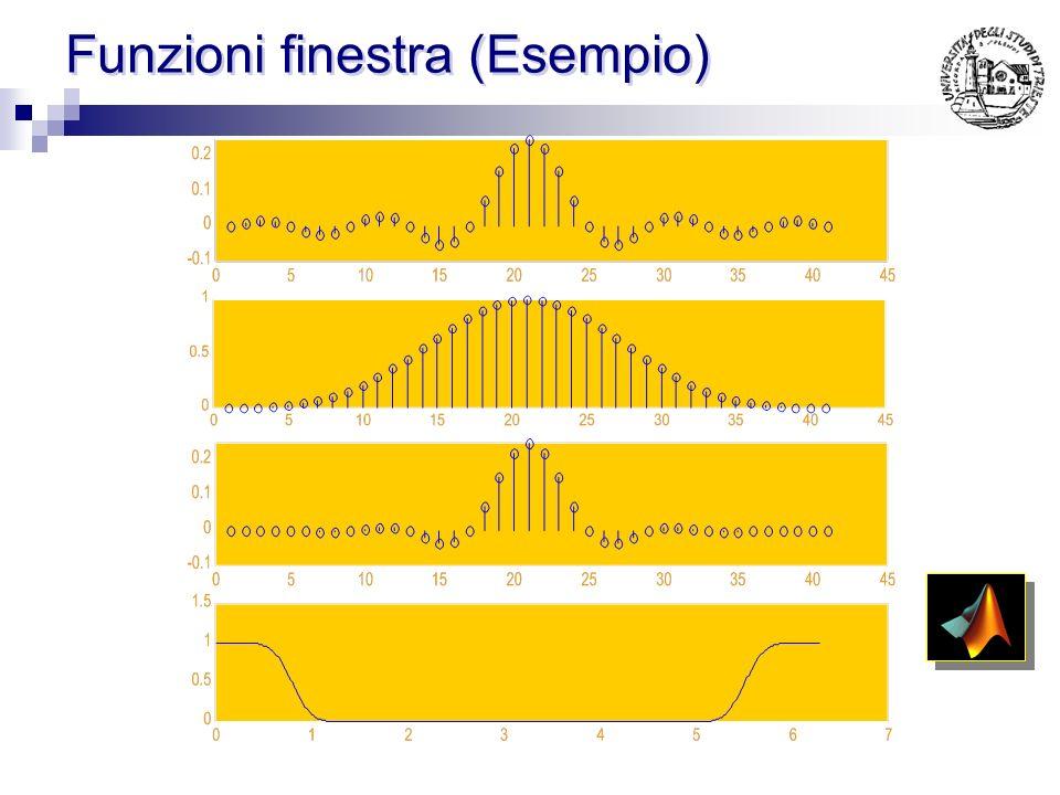 Funzioni finestra (analisi) Genericamente: In un filtro passa-basso(ideale):...