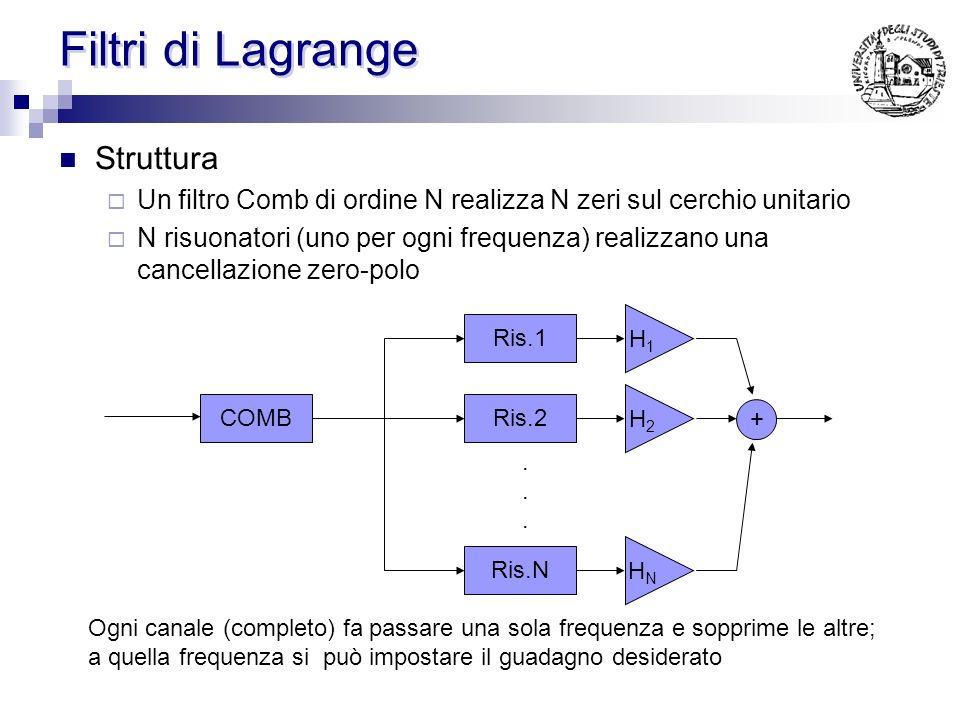 Filtri di Lagrange Se i punti vengono scelti equidistanti sul cerchio unitario Infatti il produttorio realizza in pratica le N radici di 1 mentre A m