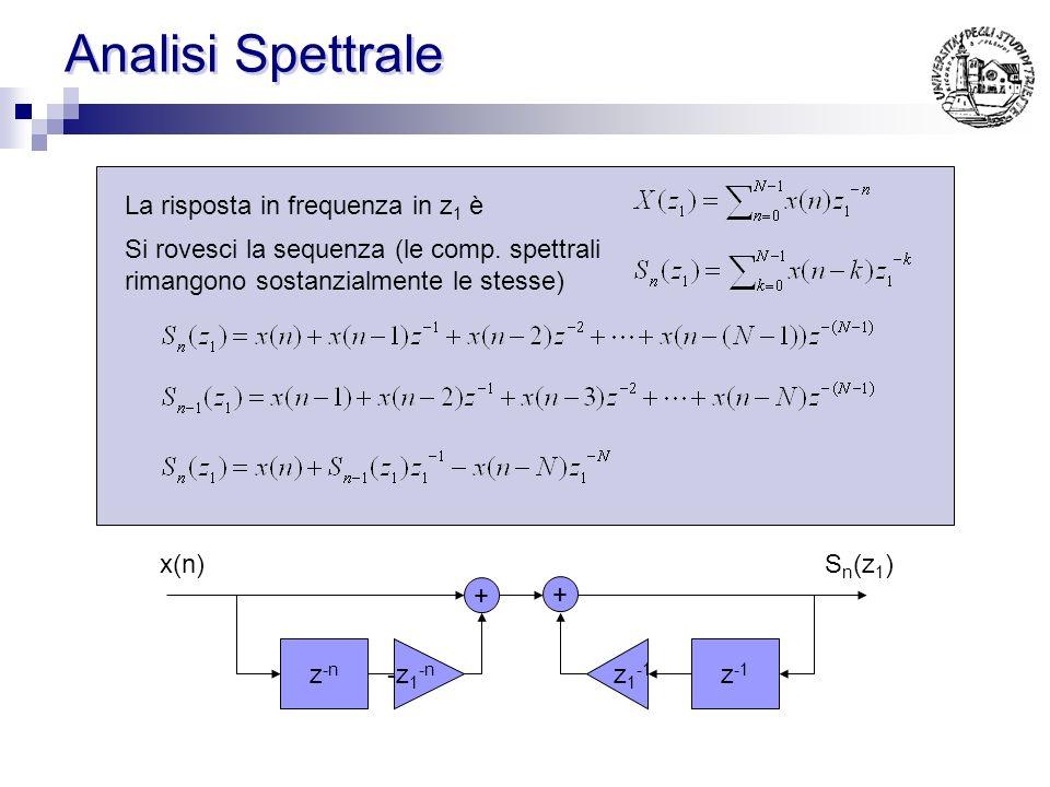 Filtri di Lagrange Struttura Un filtro Comb di ordine N realizza N zeri sul cerchio unitario N risuonatori (uno per ogni frequenza) realizzano una can