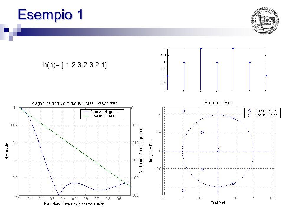 Esempio 1 h(n)= [ 1 2 3 2 3 2 1]