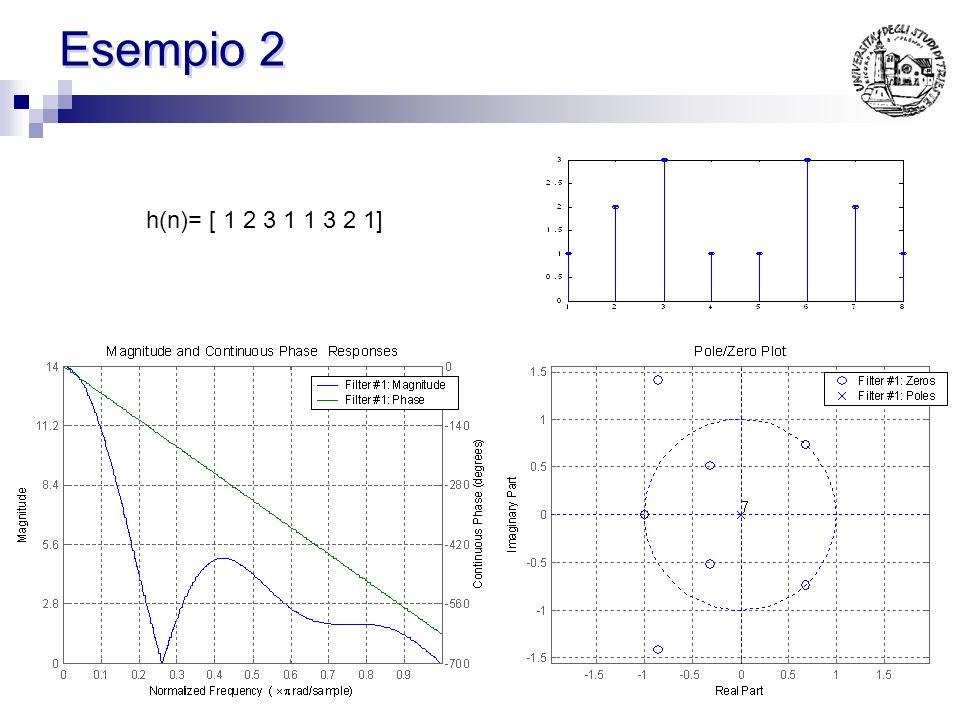 Equazioni dirette Sfruttando alcuni vincoli si possono calcolare i campioni della risposta in frequenza direttamente dai campioni in frequenza (senza IDFT e senza linversa di una matrice) Vincoli: Fase lineare simmetrie su h(n) h(n) reale simmetria coniugata su H(ω) equispaziatura dei campini sul cerchio unitario Definiamo: I campioni in frequenza equispaziati sul cerchio unitario (α assume il valore 0 oppure ½) -0.500.51 -0.8 -0.6 -0.4 -0.2 0 0.2 0.4 0.6 0.8 1 Real Part Imaginary Part