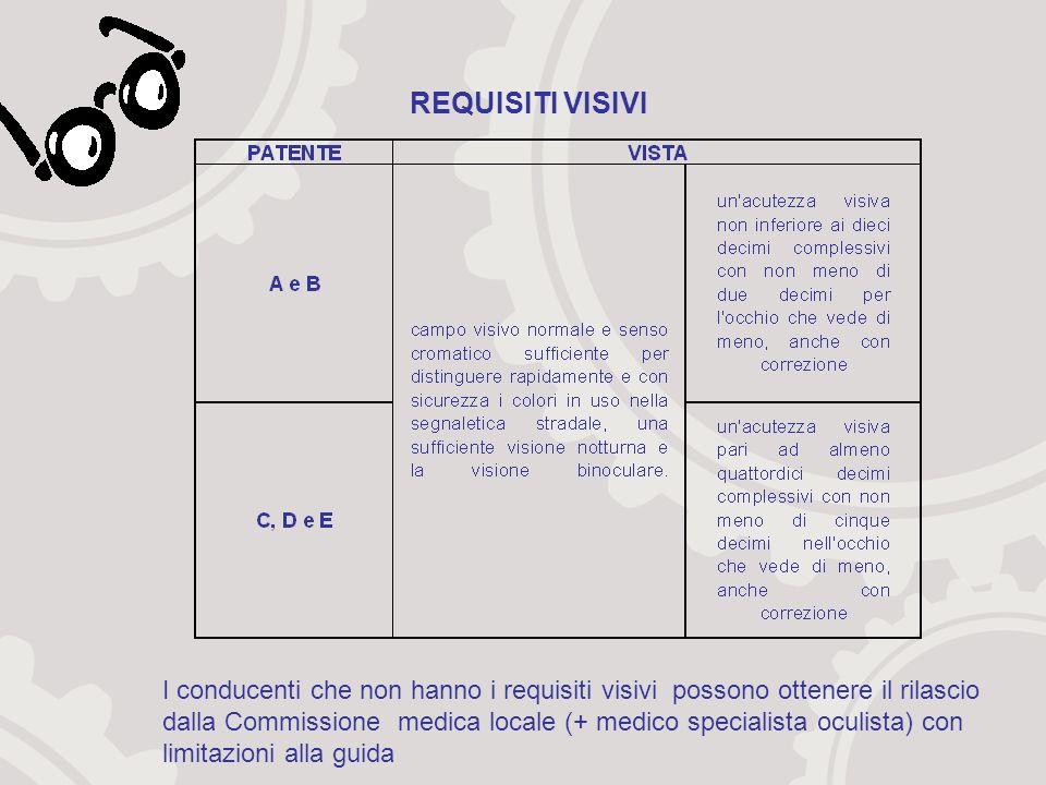 REQUISITI VISIVI I conducenti che non hanno i requisiti visivi possono ottenere il rilascio dalla Commissione medica locale (+ medico specialista oculista) con limitazioni alla guida