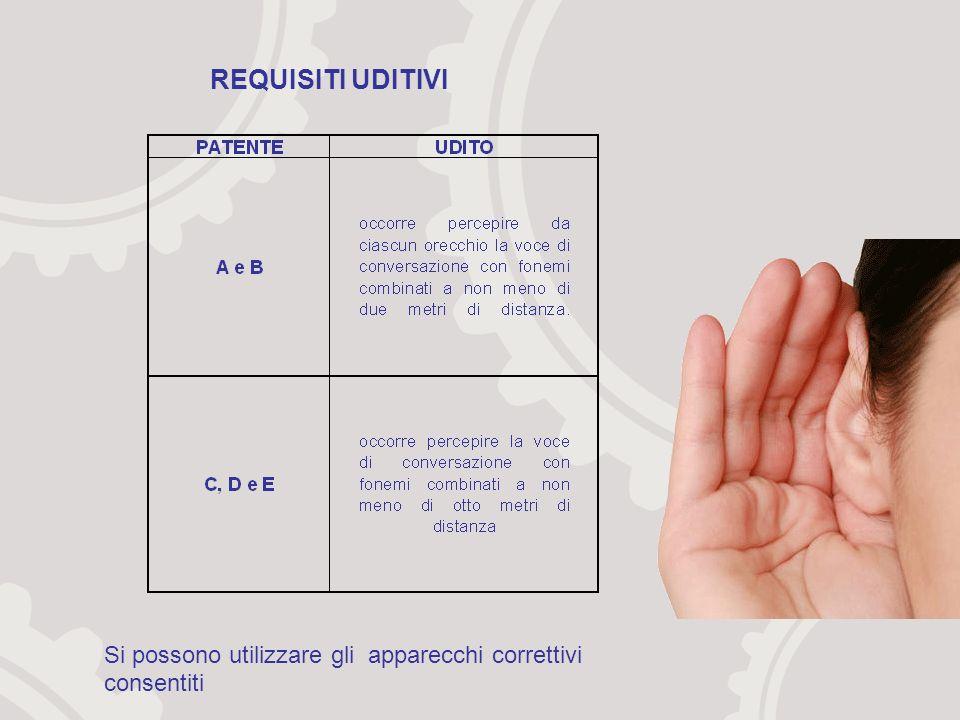 REQUISITI UDITIVI Si possono utilizzare gli apparecchi correttivi consentiti