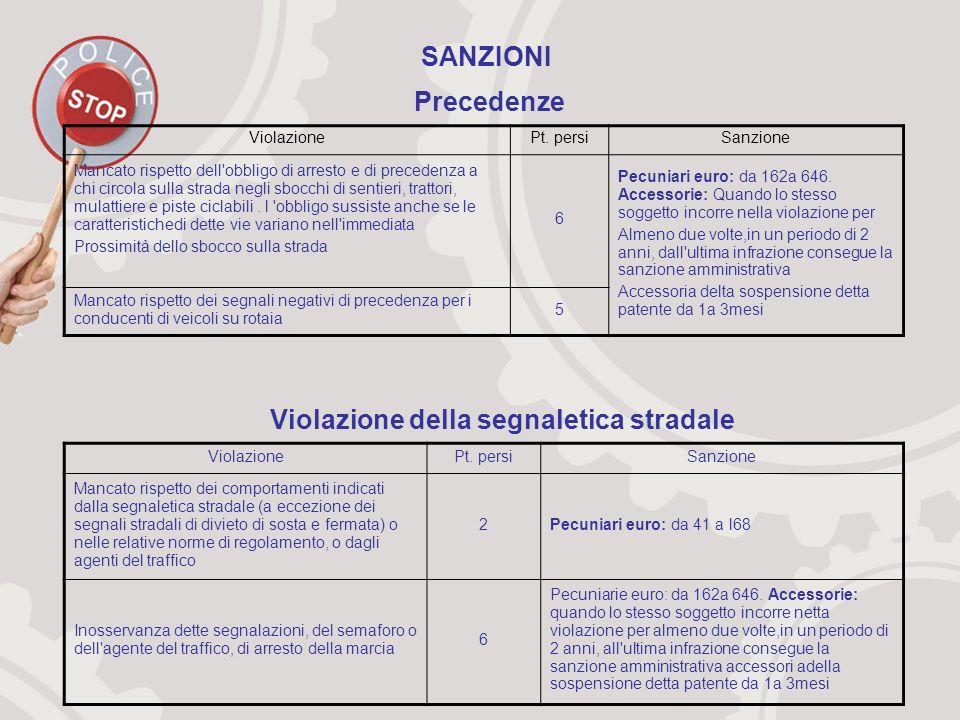 SANZIONI Precedenze ViolazionePt.