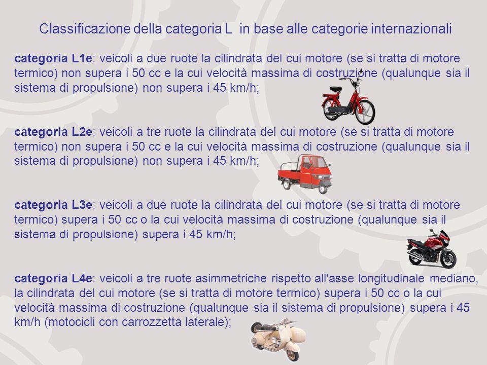 categoria L1e: veicoli a due ruote la cilindrata del cui motore (se si tratta di motore termico) non supera i 50 cc e la cui velocità massima di costruzione (qualunque sia il sistema di propulsione) non supera i 45 km/h; categoria L2e: veicoli a tre ruote la cilindrata del cui motore (se si tratta di motore termico) non supera i 50 cc e la cui velocità massima di costruzione (qualunque sia il sistema di propulsione) non supera i 45 km/h; categoria L3e: veicoli a due ruote la cilindrata del cui motore (se si tratta di motore termico) supera i 50 cc o la cui velocità massima di costruzione (qualunque sia il sistema di propulsione) supera i 45 km/h; categoria L4e: veicoli a tre ruote asimmetriche rispetto all asse longitudinale mediano, la cilindrata del cui motore (se si tratta di motore termico) supera i 50 cc o la cui velocità massima di costruzione (qualunque sia il sistema di propulsione) supera i 45 km/h (motocicli con carrozzetta laterale); Classificazione della categoria L in base alle categorie internazionali