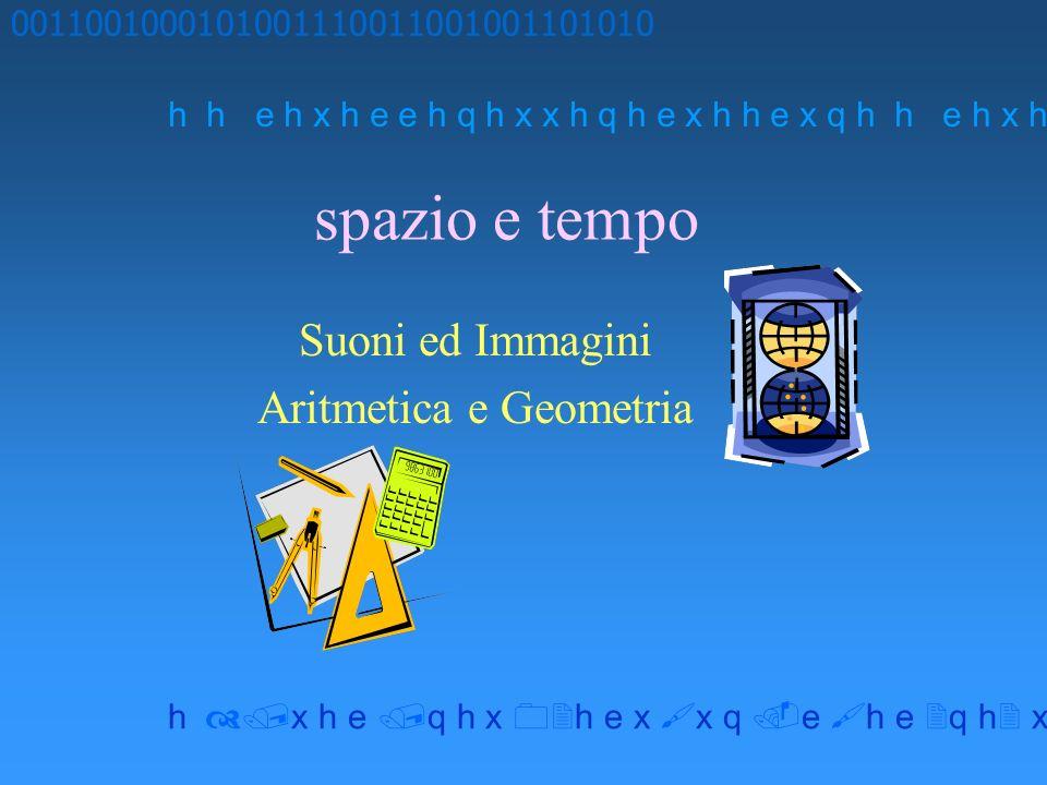 spazio e tempo 0011001000101001110011001001101010 h h e h x h e e h q h x x h q h e x h h e x q h x h e q h x h e x x q e h e q h x x h Suoni ed Immagini Aritmetica e Geometria