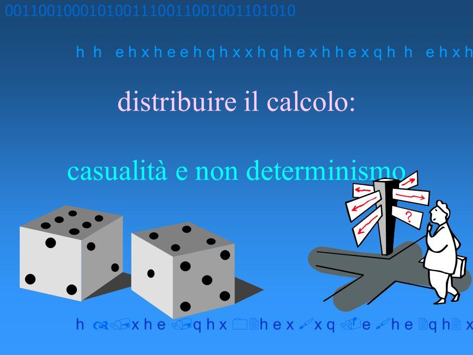distribuire il calcolo: casualità e non determinismo 0011001000101001110011001001101010 h h e h x h e e h q h x x h q h e x h h e x q h x h e q h x h e x x q e h e q h x x h
