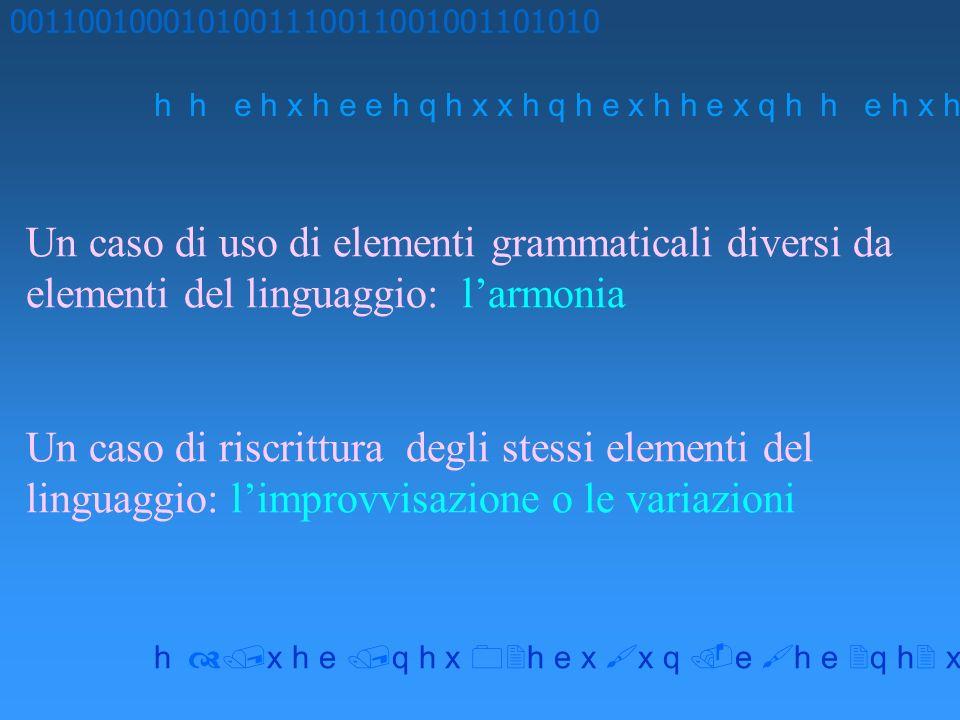 Il controllo dei linguaggi Lo sviluppo della tecnologia informatica permette ora di governare e modificare in tempo reale la produzione di oggetti sonori e di trasformarli facendoli interagire con altri oggetti relativi ad altri linguaggi 0011001000101001110011001001101010 h h e h x h e e h q h x x h q h e x h h e x q h x h e q h x h e x x q e h e q h x x h