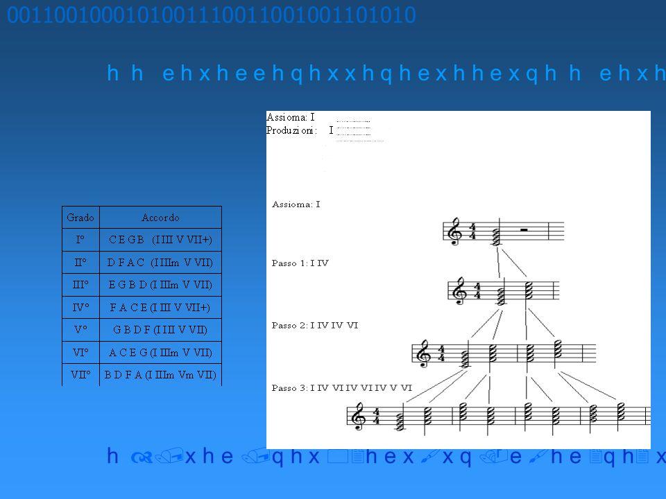 La ricerca di ricchezza di materiale: trasferimento di paradigmi e metodi da un linguaggio ad un altro 0011001000101001110011001001101010 h h e h x h e e h q h x x h q h e x h h e x q h x h e q h x h e x x q e h e q h x x h